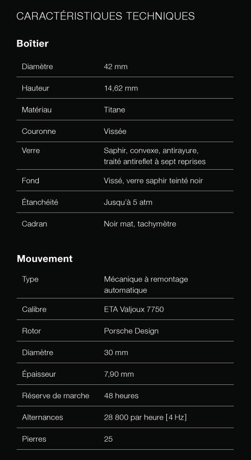 Caractéristiques techniques montre Porsche Design Fédération Club Porsche France